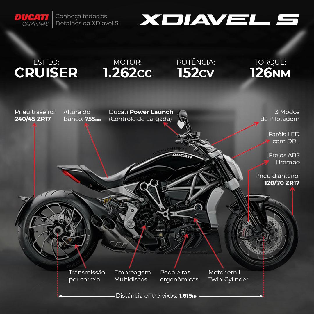 Infográfico - Ficha Técnica da Ducati XDiavel S